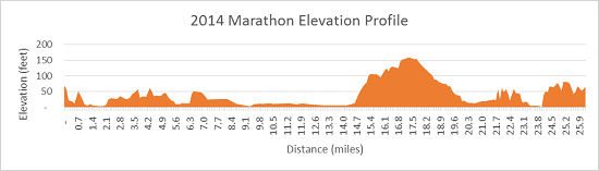 Full_Elevation_Profile_1_550px